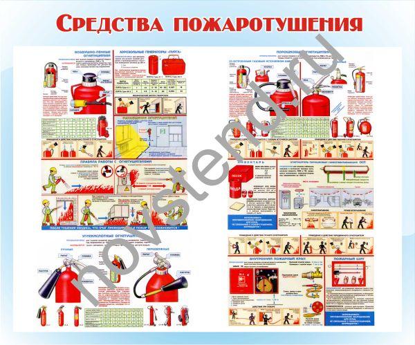 Стенды и плакаты по пожарной безопасности, охране труда, ГО и ЧС
